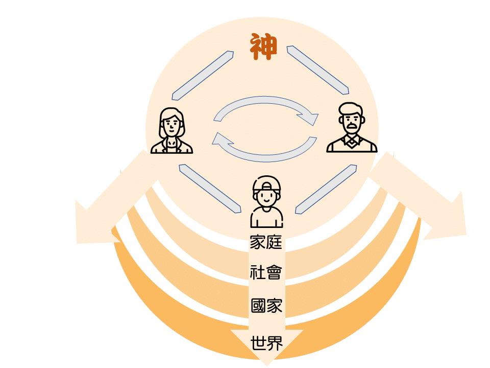 family-4foundatiion-1